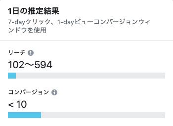 facebook広告画面 1日の推定結果