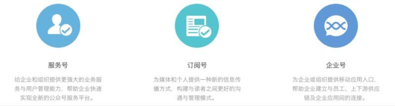 WeChat(微信)の公式アカウントは3種類